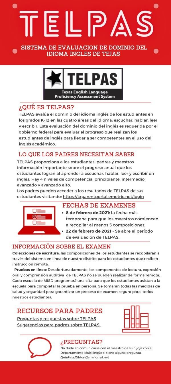2021 TELPAS Infographic spanish.jpg
