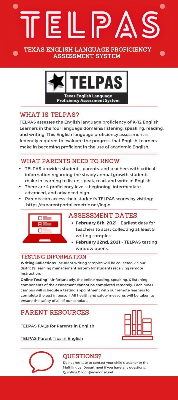 2021 TELPAS Infographic.jpg