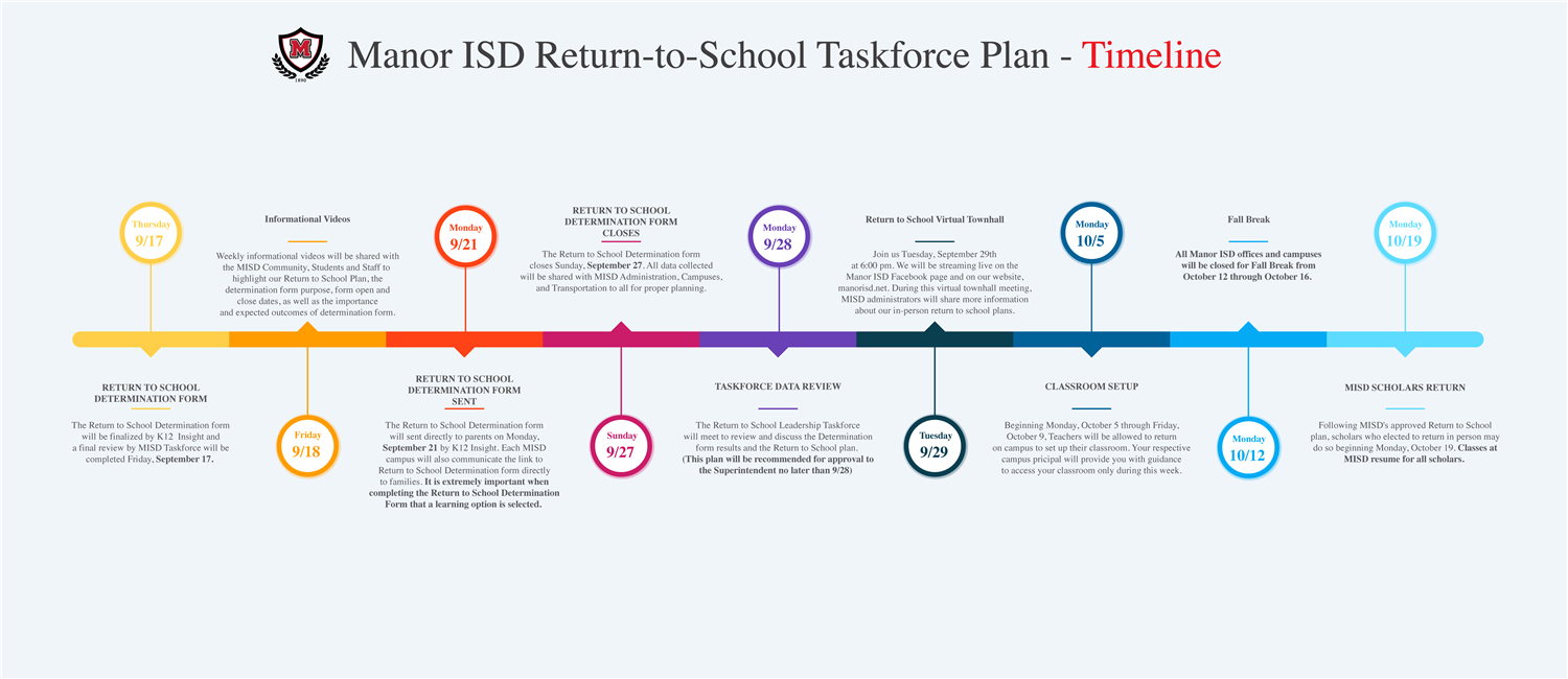 Manor ISD Return to School Timeline and Announcements